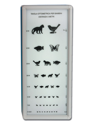 ANIMALS OPTOMETRIC CHART - 5.5 m