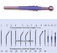 BALL ELECTRODE   4mm - 7 cm - autoclavable