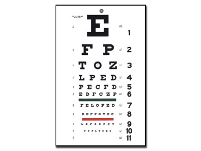 TRADITIONAL SNELLEN OPTOMETRIC CHART 28 x 56 - 6.1 m