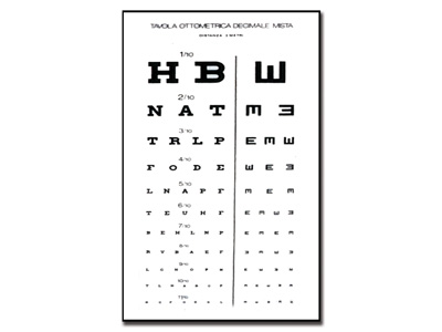 MIXED DECIMAL OPTOMETRIC CHART 28 x 56 - 3 m