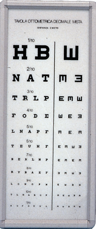 MIXED DECIMAL OPTOMETRIC CHART - 3 m - not illuminated